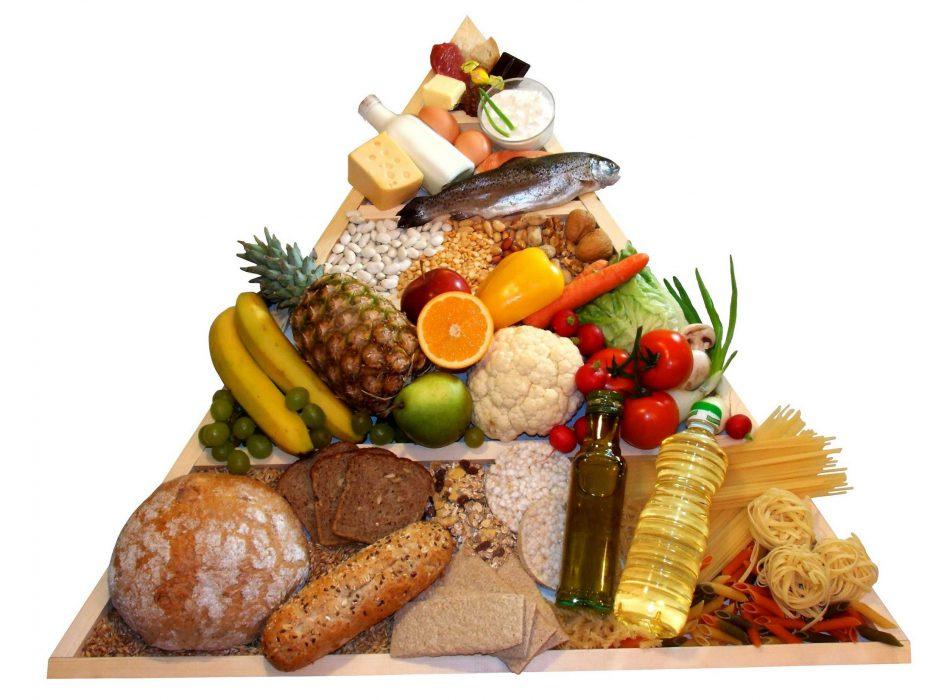 Pirámide Alimentación