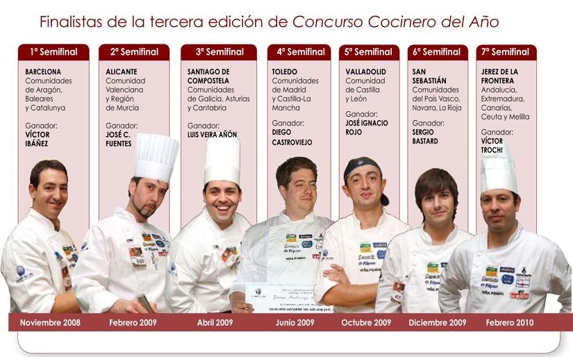 2010 la Gran Final del Concurso Cocinero del Año
