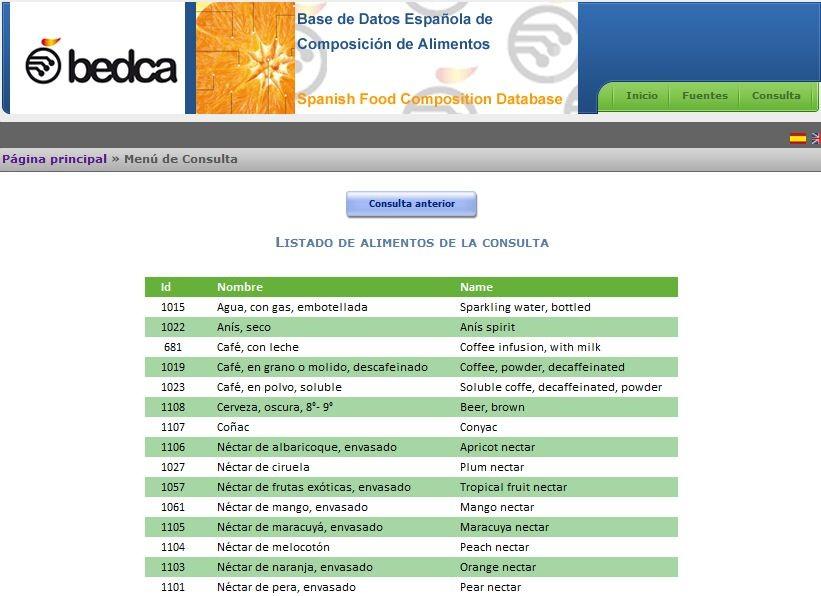 Captura de pantalla de BEDCA