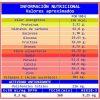 Valor nutricional pasas de granada