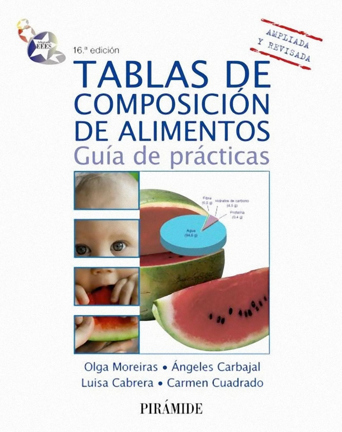 Tablas de composición de alimentos - Ediciones Pirámide