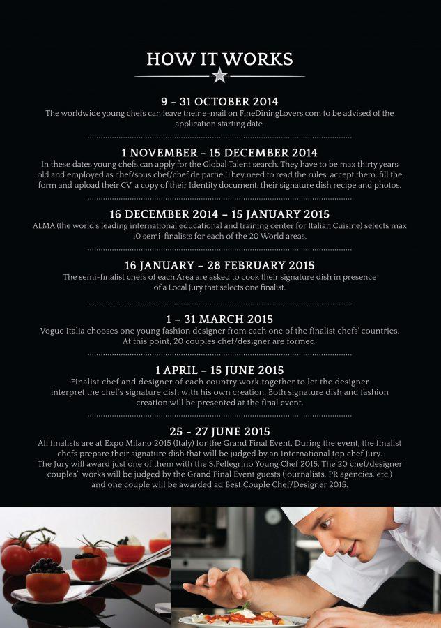 S. Pellegrino Joven Chef 2015 Programa