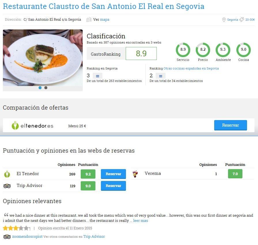 GastroRanking, el buscador de ofertas y opiniones de restaurantes